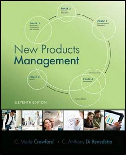 New-Products-Management